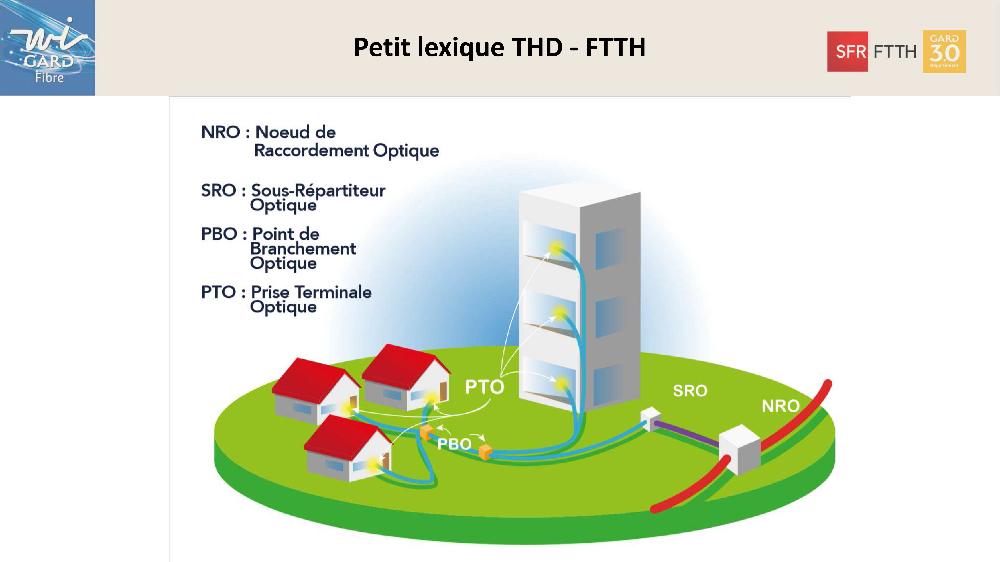 illustration fibre optique 1