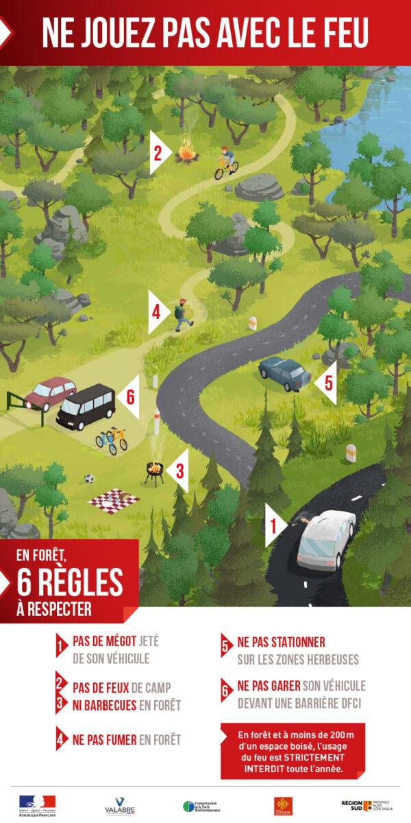 affiche feux de forêt : les 6 règles à respecter